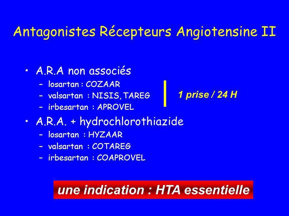 Antagonistes Récepteurs Angiotensine II