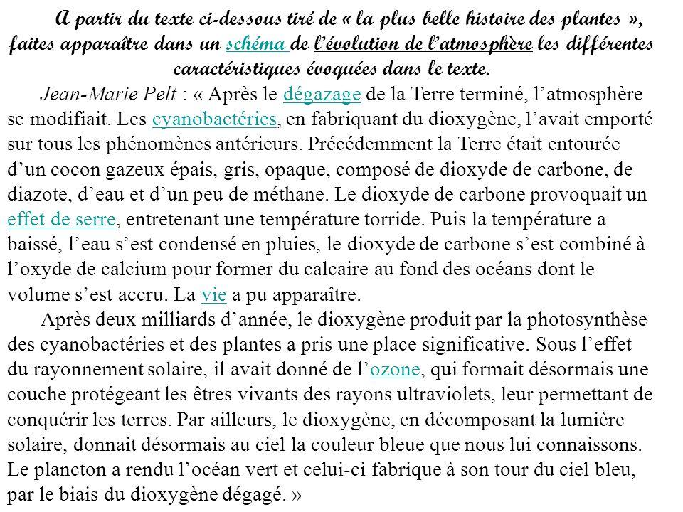 A partir du texte ci-dessous tiré de « la plus belle histoire des plantes », faites apparaître dans un schéma de l'évolution de l'atmosphère les différentes caractéristiques évoquées dans le texte.