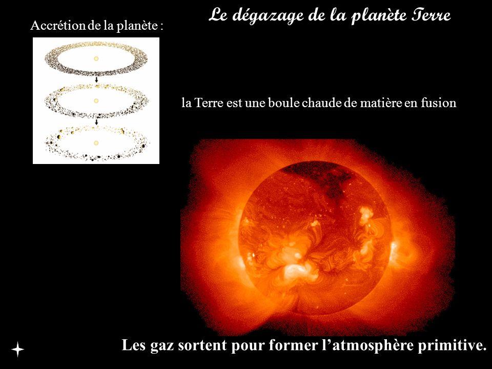 Le dégazage de la planète Terre