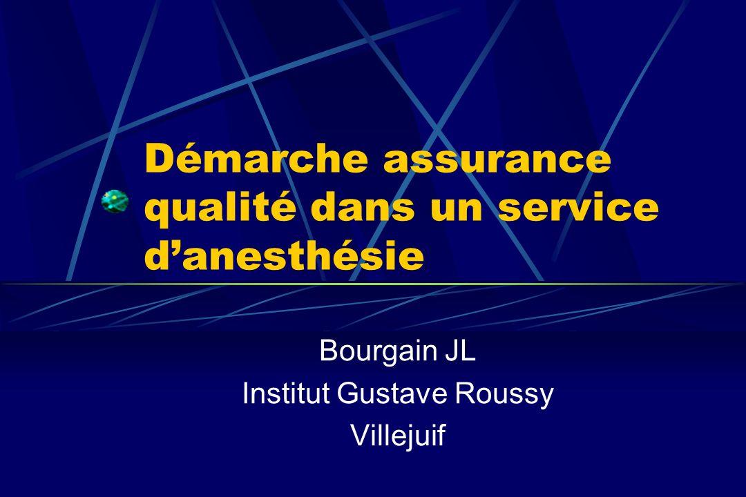 Démarche assurance qualité dans un service d'anesthésie