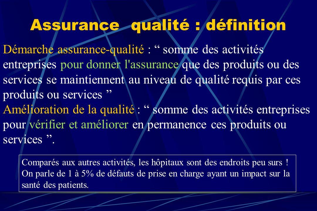 Assurance qualité : définition