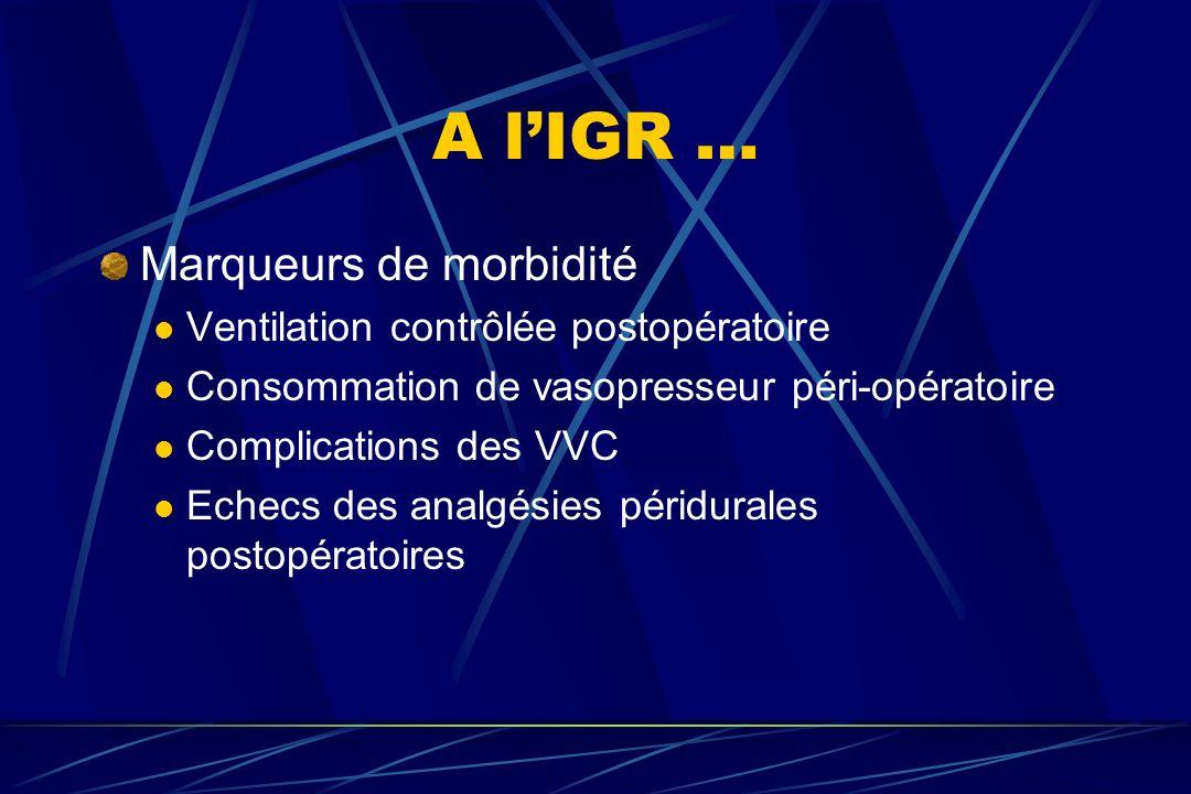 A l'IGR … Marqueurs de morbidité Ventilation contrôlée postopératoire