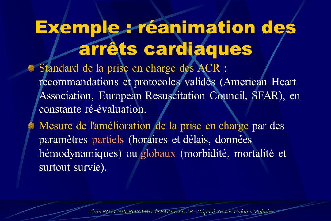Exemple : réanimation des arrêts cardiaques