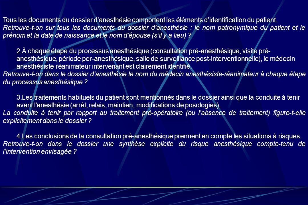 Tous les documents du dossier d'anesthésie comportent les éléments d'identification du patient.