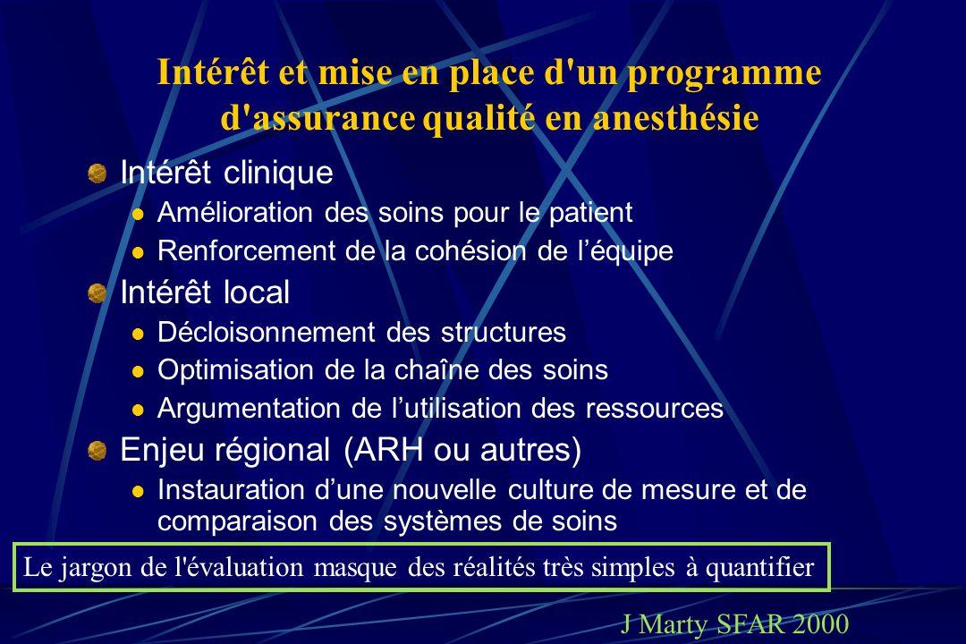 Intérêt et mise en place d un programme d assurance qualité en anesthésie