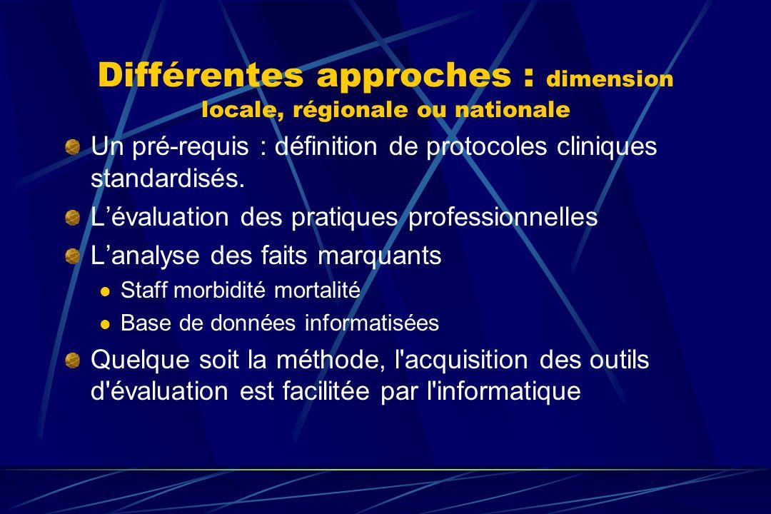 Différentes approches : dimension locale, régionale ou nationale