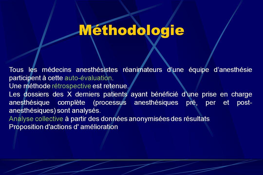 Méthodologie Tous les médecins anesthésistes réanimateurs d'une équipe d'anesthésie participent à cette auto-évaluation.
