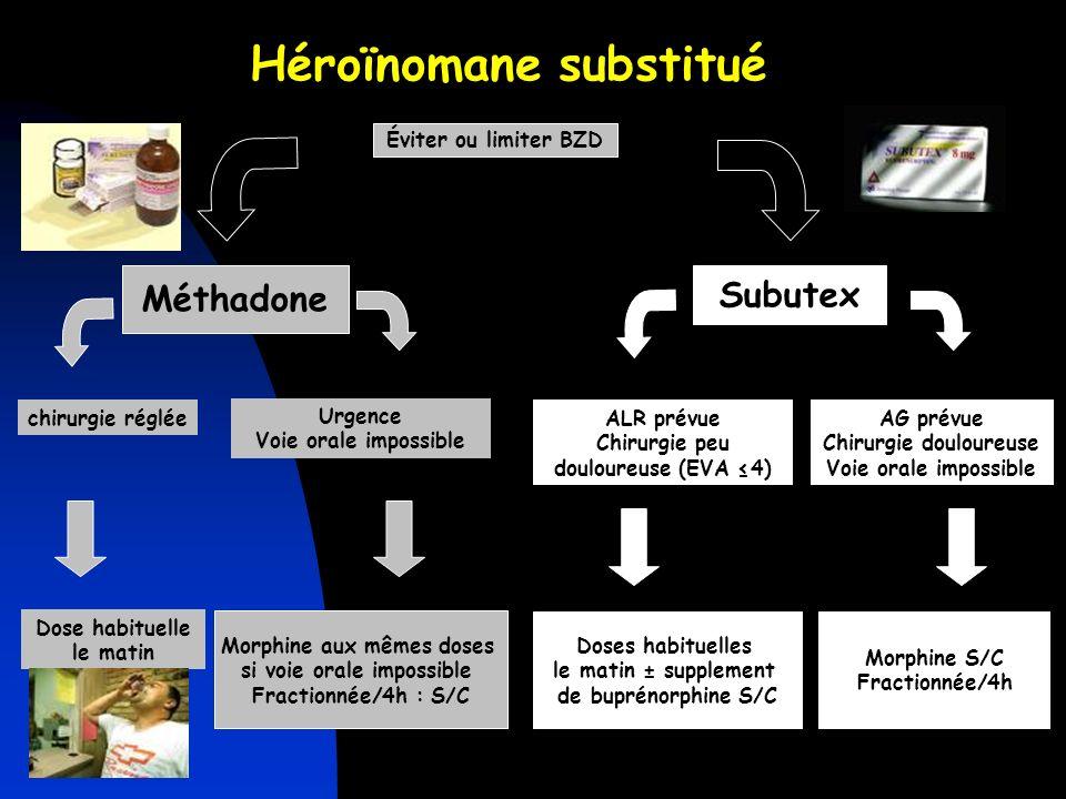Morphine aux mêmes doses si voie orale impossible