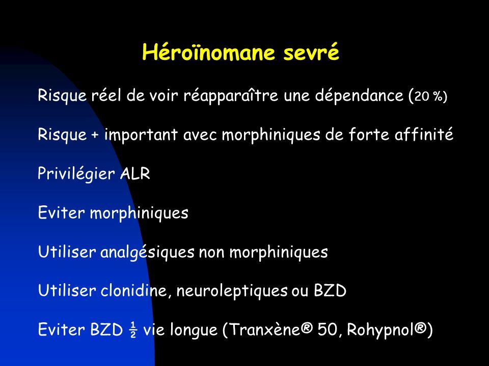 Héroïnomane sevréRisque réel de voir réapparaître une dépendance (20 %) Risque + important avec morphiniques de forte affinité.