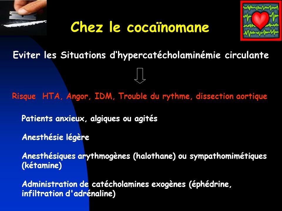 Risque HTA, Angor, IDM, Trouble du rythme, dissection aortique