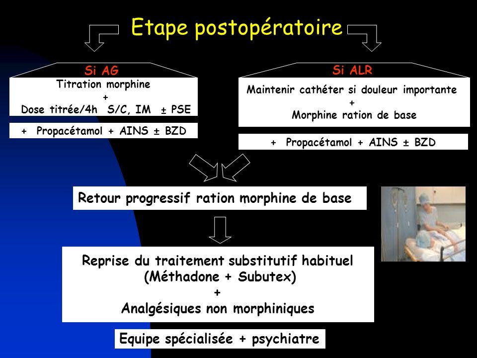 Etape postopératoire Retour progressif ration morphine de base