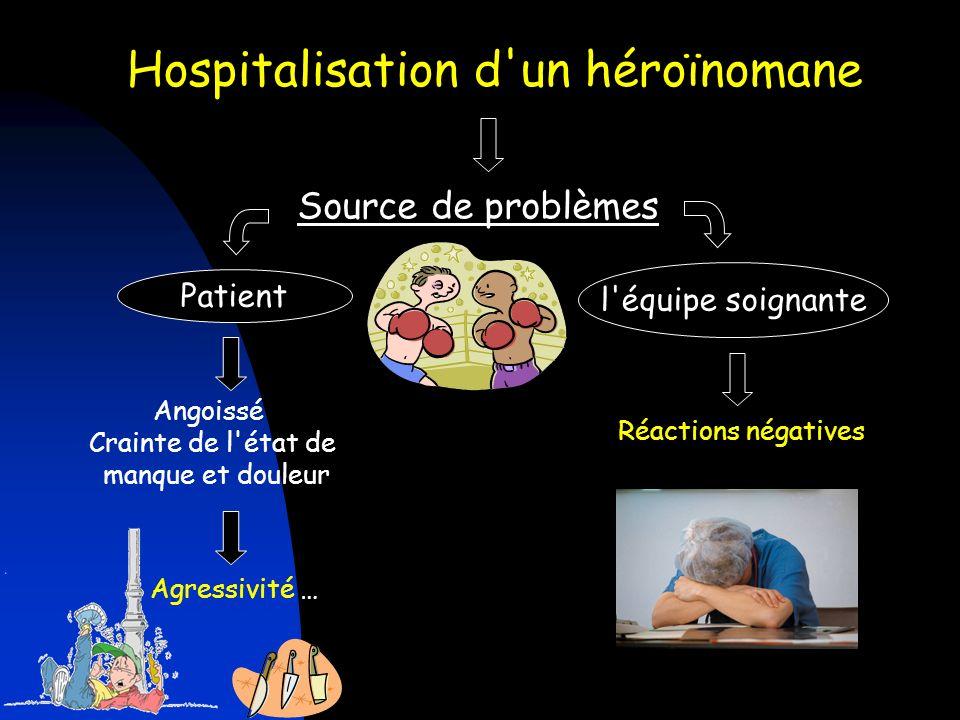 Hospitalisation d un héroïnomane