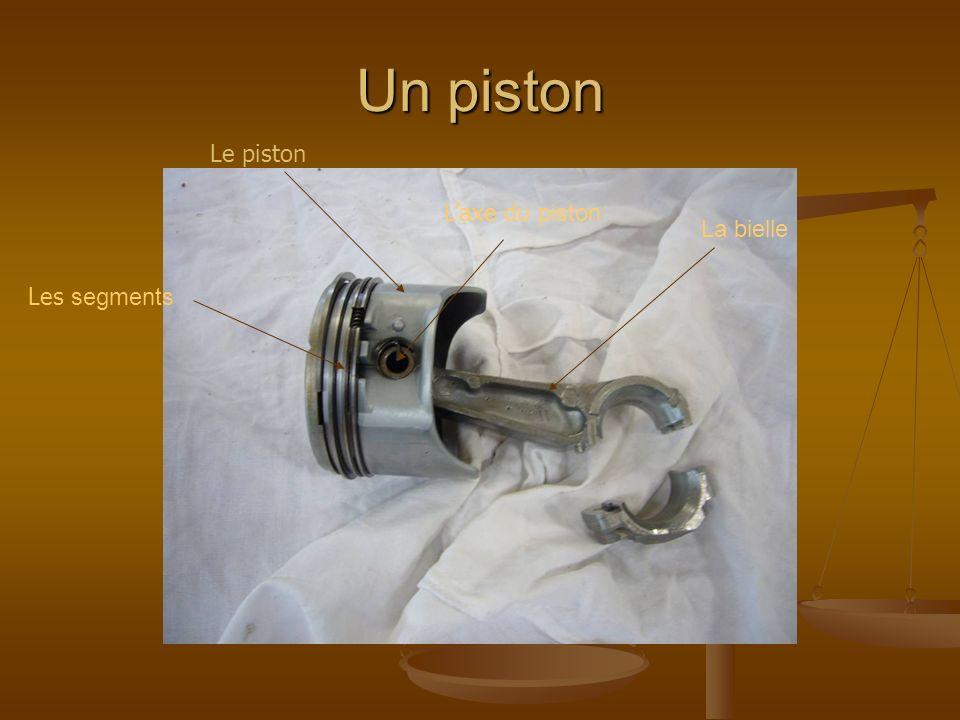 Un piston Le piston L'axe du piston La bielle Les segments