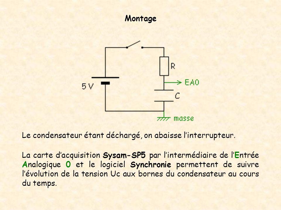 Montage Le condensateur étant déchargé, on abaisse l'interrupteur.