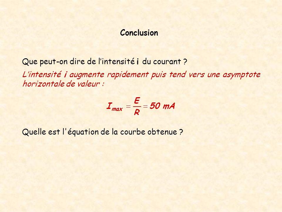 Conclusion Que peut-on dire de l'intensité i du courant L'intensité i augmente rapidement puis tend vers une asymptote horizontale de valeur :