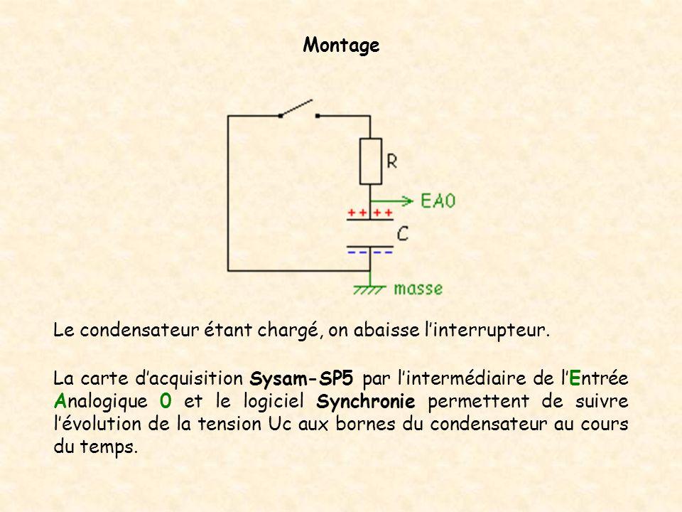 Montage Le condensateur étant chargé, on abaisse l'interrupteur.