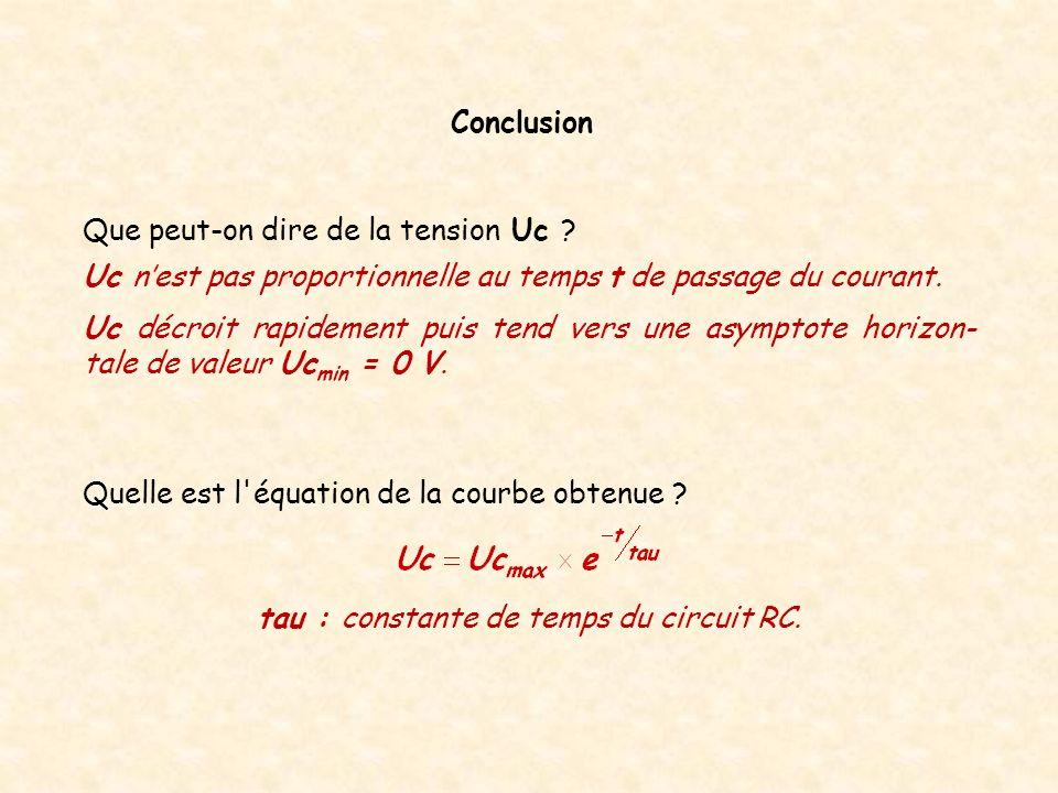 tau : constante de temps du circuit RC.