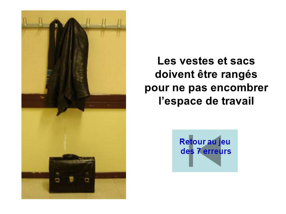 Les vestes et sacs doivent être rangés pour ne pas encombrer l'espace de travail