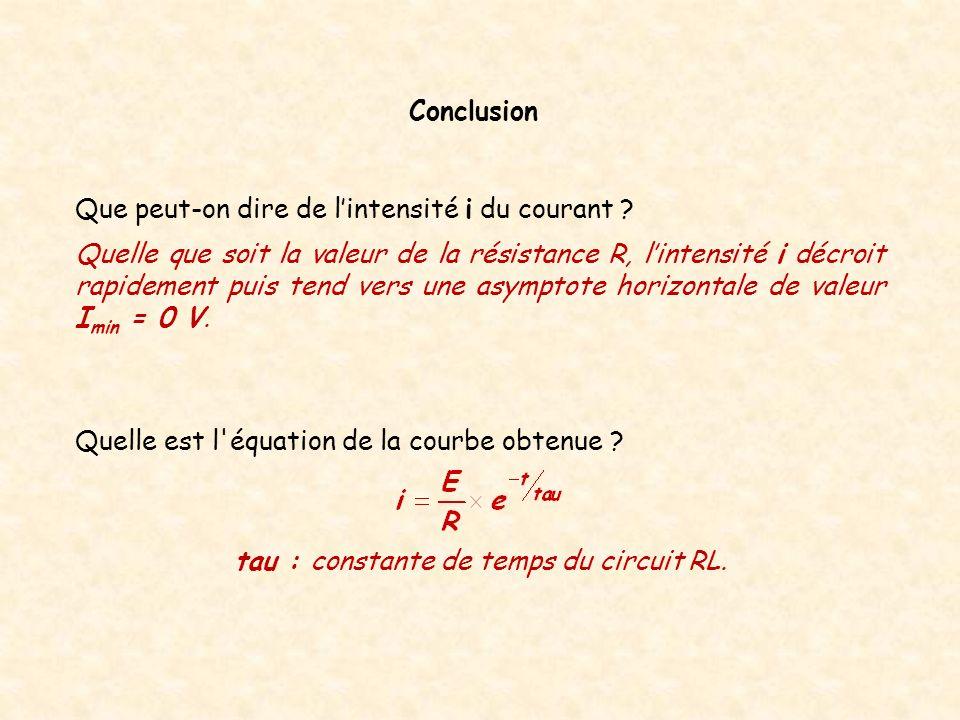tau : constante de temps du circuit RL.