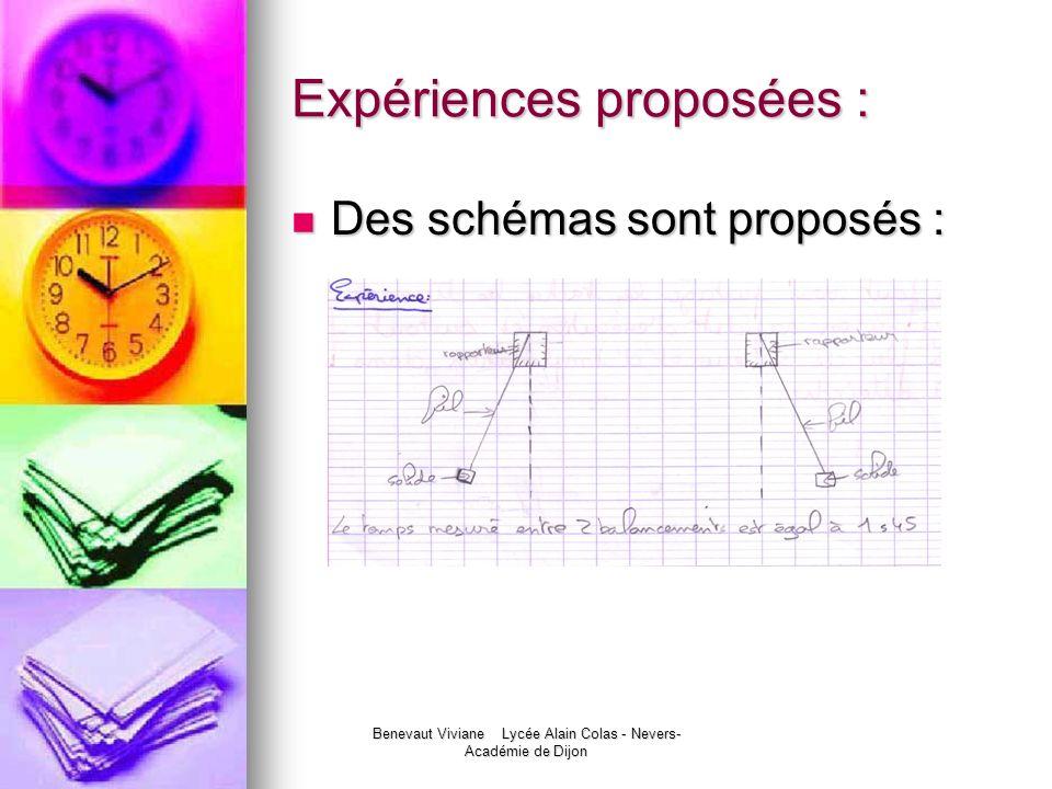 Expériences proposées :