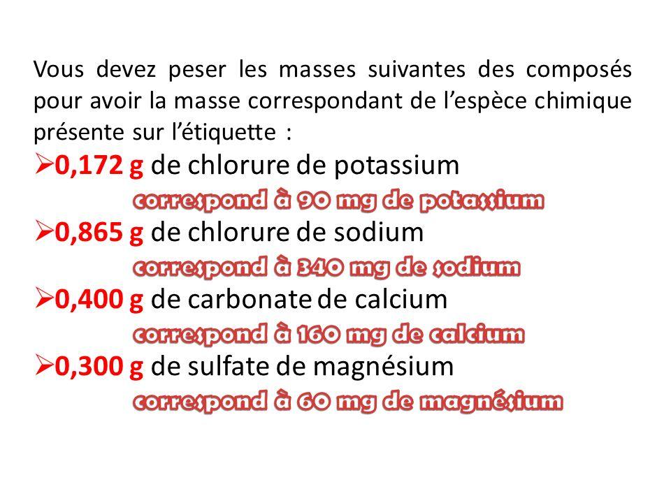 0,172 g de chlorure de potassium 0,865 g de chlorure de sodium