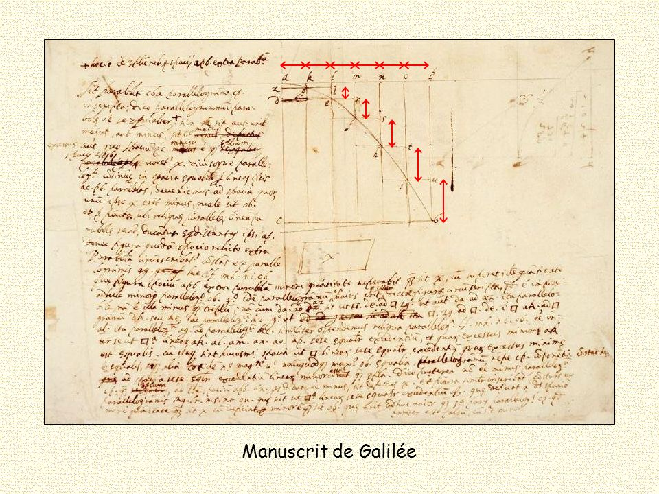 Manuscrit de Galilée