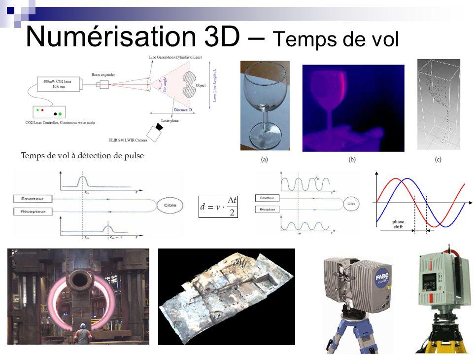 Numérisation 3D – Temps de vol