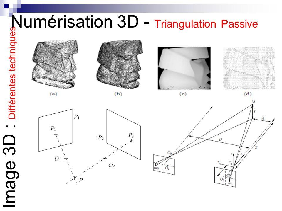Numérisation 3D - Triangulation Passive