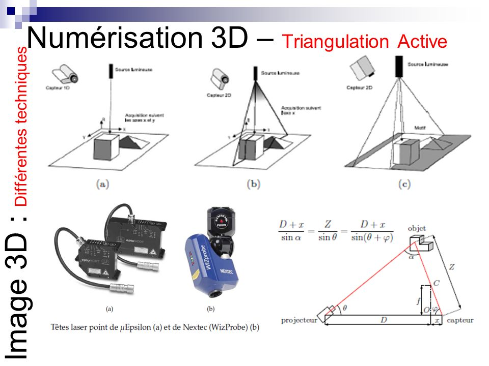 Numérisation 3D – Triangulation Active