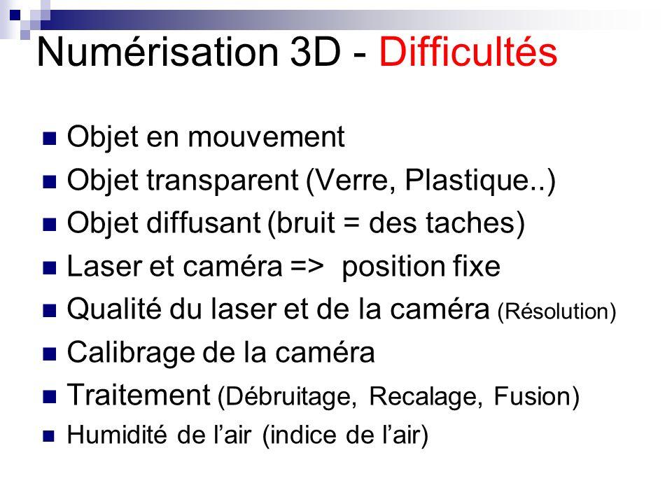 Numérisation 3D - Difficultés