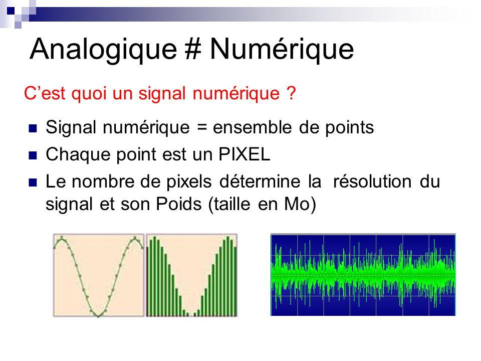 Analogique # Numérique