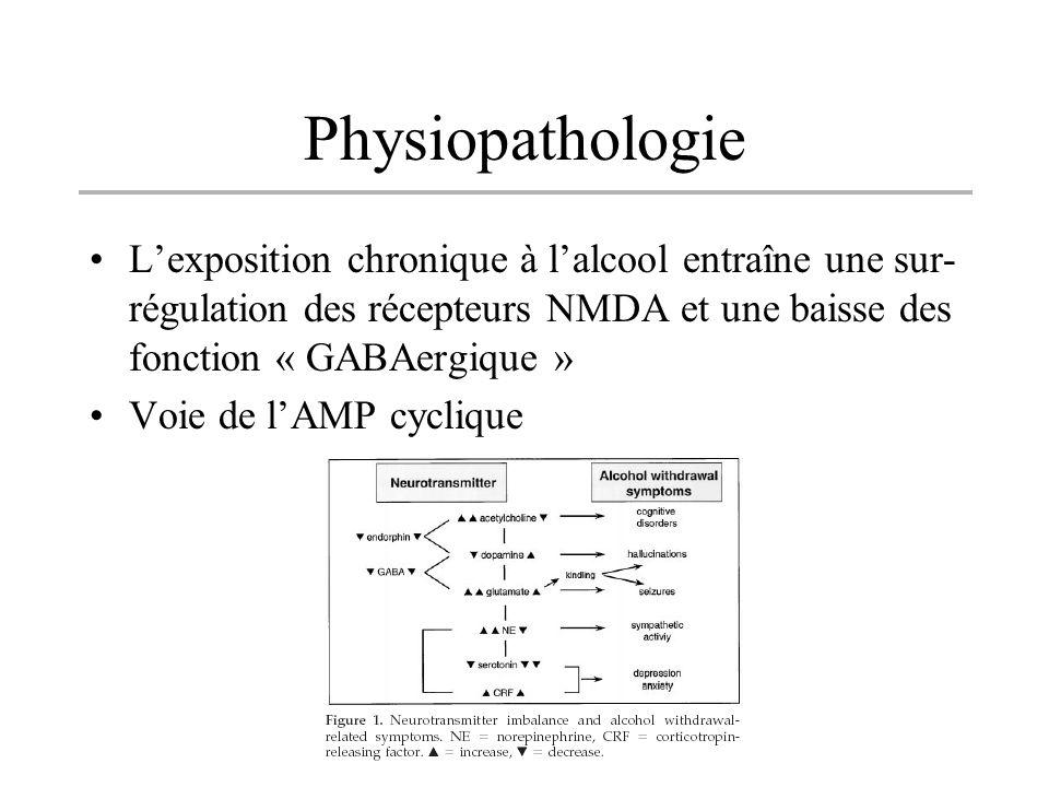 Physiopathologie L'exposition chronique à l'alcool entraîne une sur-régulation des récepteurs NMDA et une baisse des fonction « GABAergique »