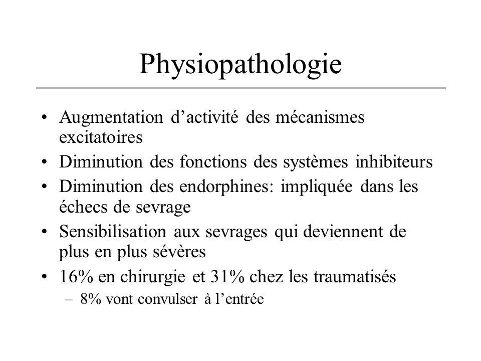 Physiopathologie Augmentation d'activité des mécanismes excitatoires
