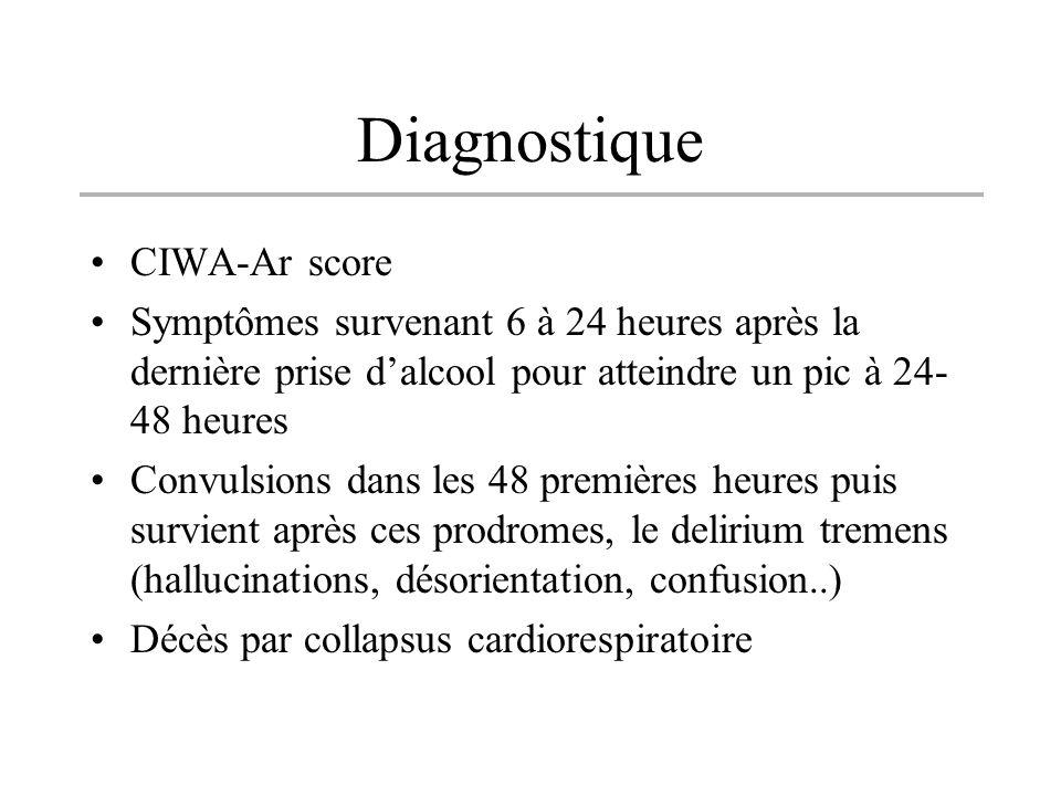 Diagnostique CIWA-Ar score