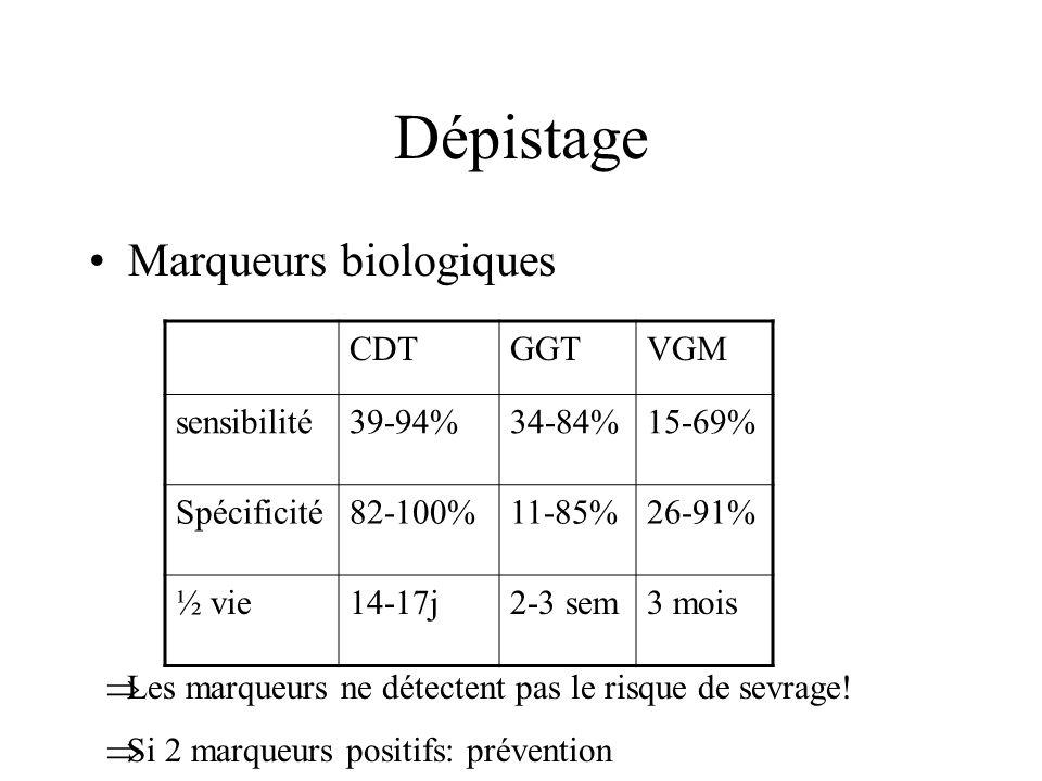 Dépistage Marqueurs biologiques CDT GGT VGM sensibilité 39-94% 34-84%