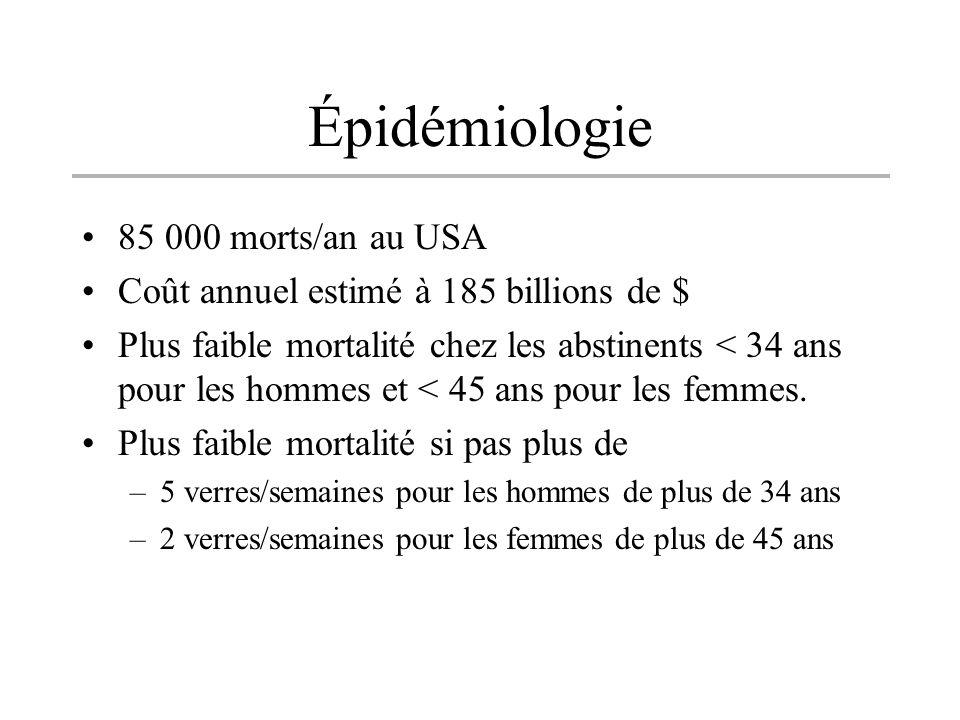 Épidémiologie 85 000 morts/an au USA