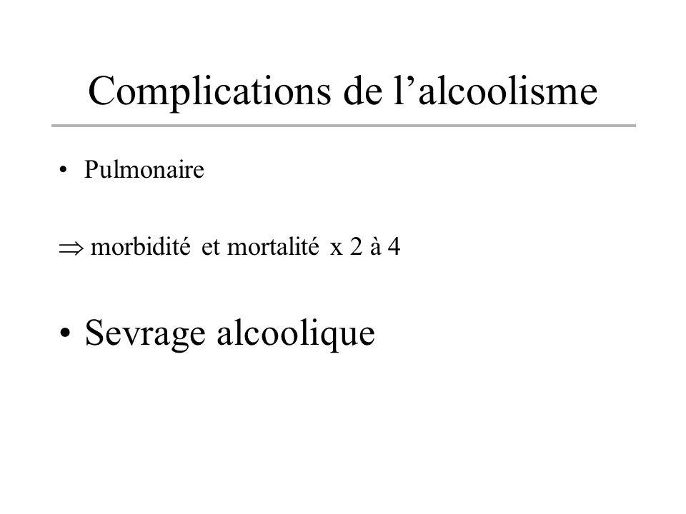 Complications de l'alcoolisme