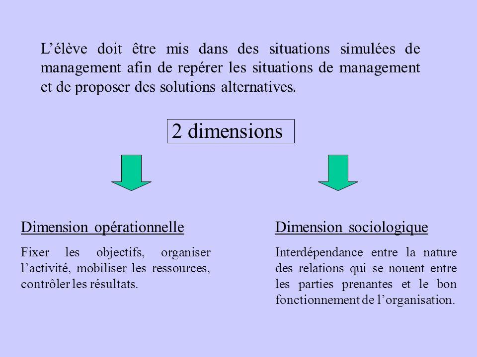 L'élève doit être mis dans des situations simulées de management afin de repérer les situations de management et de proposer des solutions alternatives.