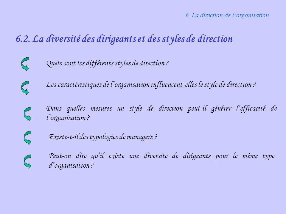 6.2. La diversité des dirigeants et des styles de direction