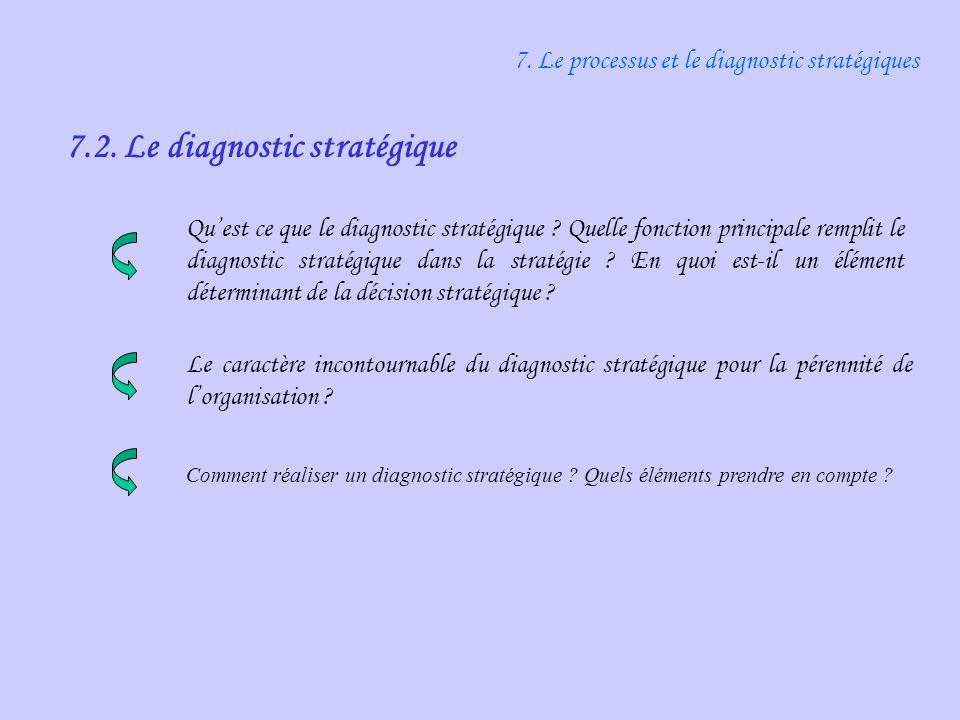 7.2. Le diagnostic stratégique