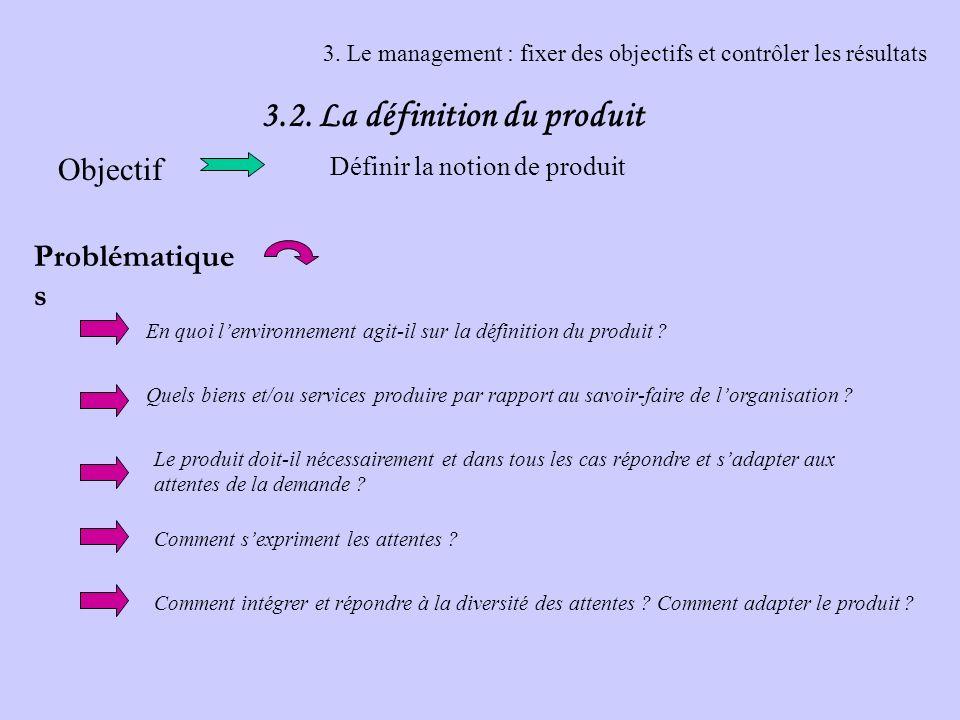 3. Le management : fixer des objectifs et contrôler les résultats