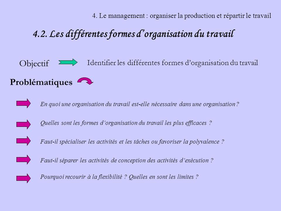 4. Le management : organiser la production et répartir le travail