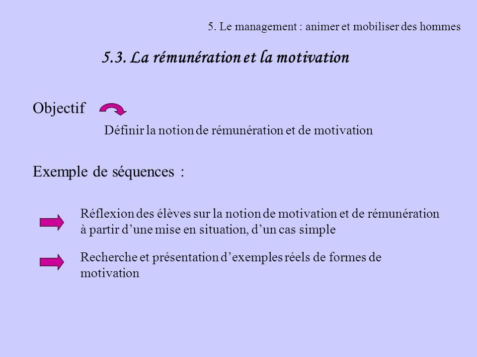 5. Le management : animer et mobiliser des hommes