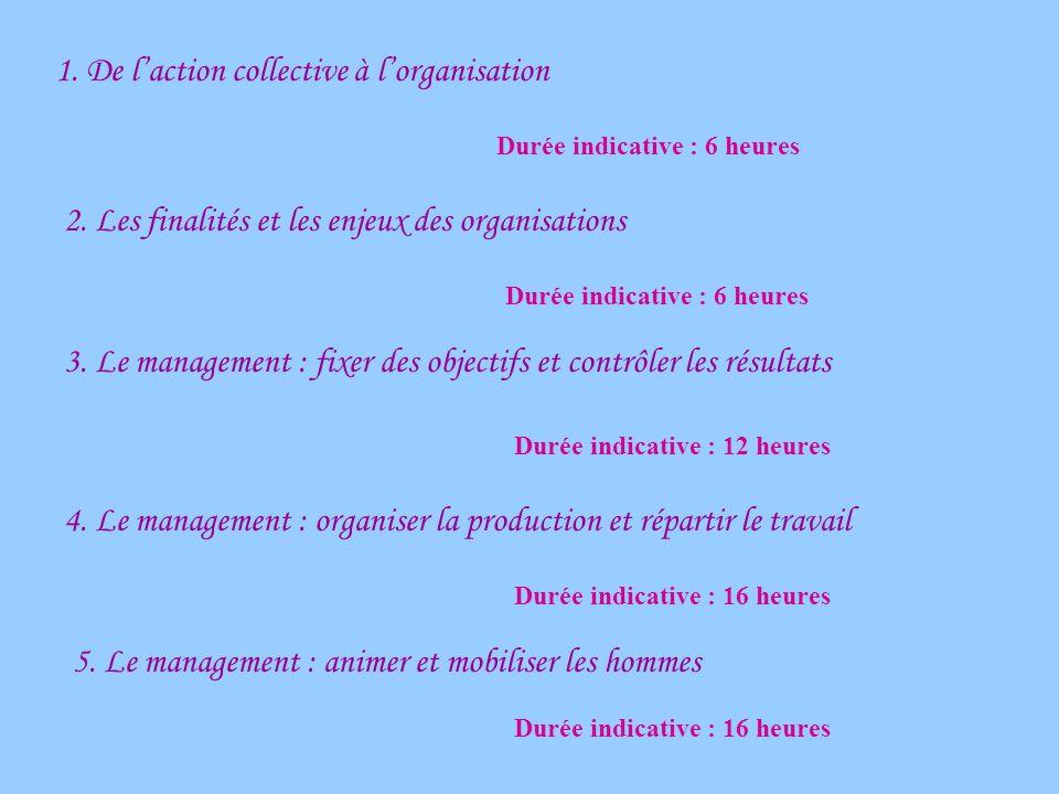1. De l'action collective à l'organisation