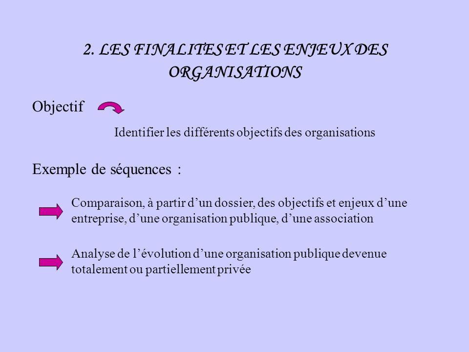 2. LES FINALITES ET LES ENJEUX DES ORGANISATIONS