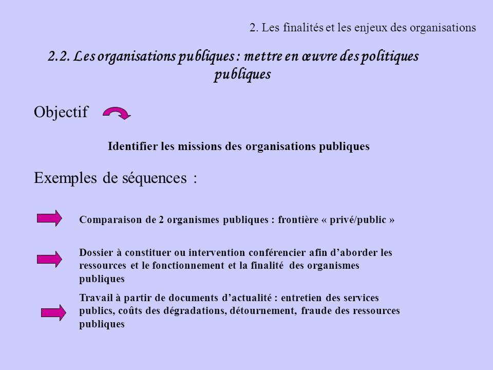 2. Les finalités et les enjeux des organisations