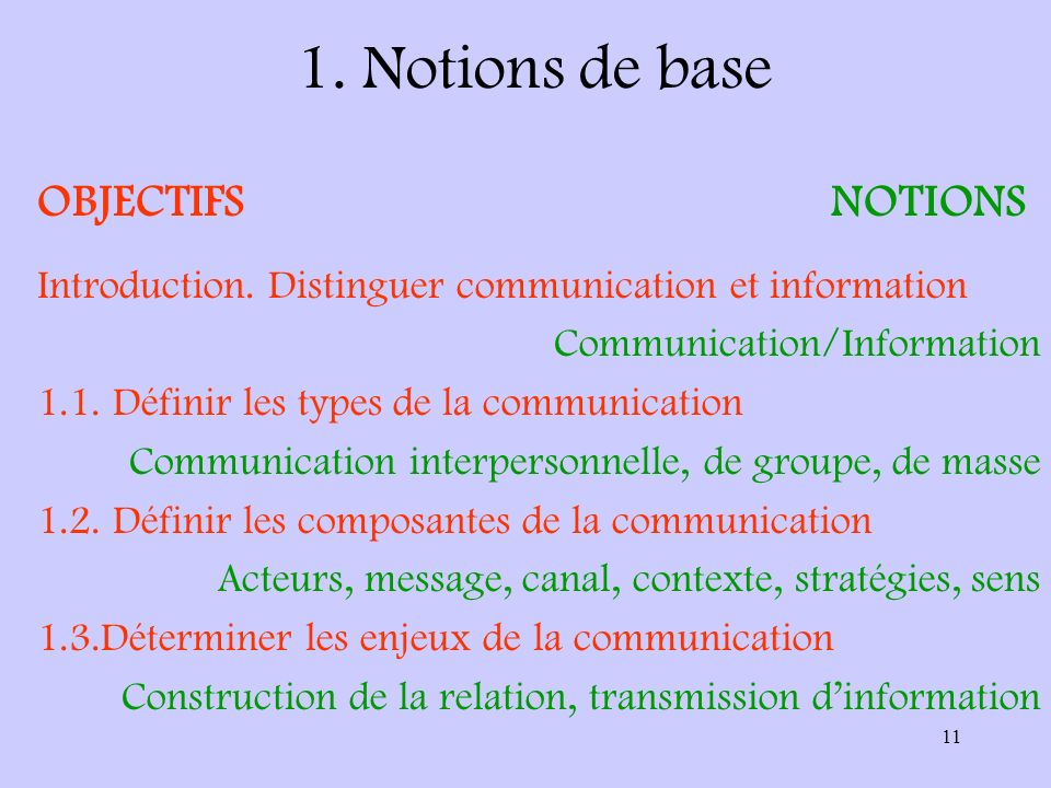 1. Notions de base OBJECTIFS NOTIONS