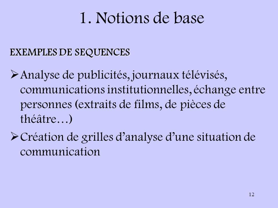 1. Notions de baseEXEMPLES DE SEQUENCES.