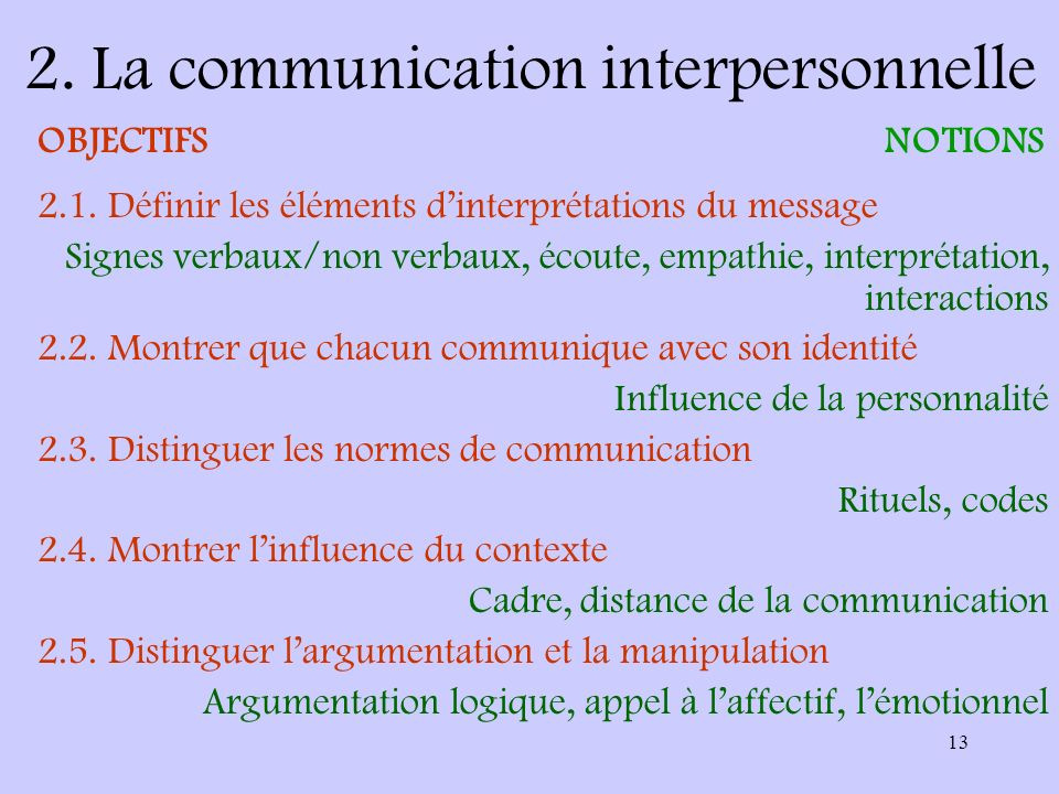 2. La communication interpersonnelle