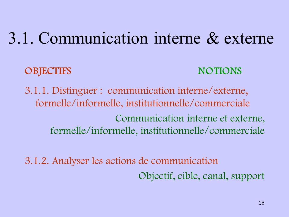 3.1. Communication interne & externe